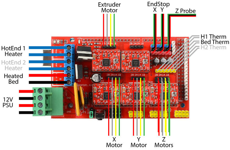 Mark2-assembly-RAMPS-WIRING.jpg
